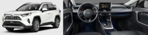 Цены на новый Toyota RAV4 2019 года